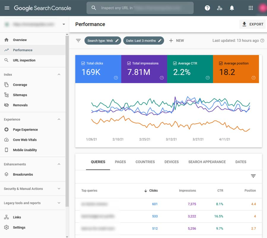 Google Search Console performance tab