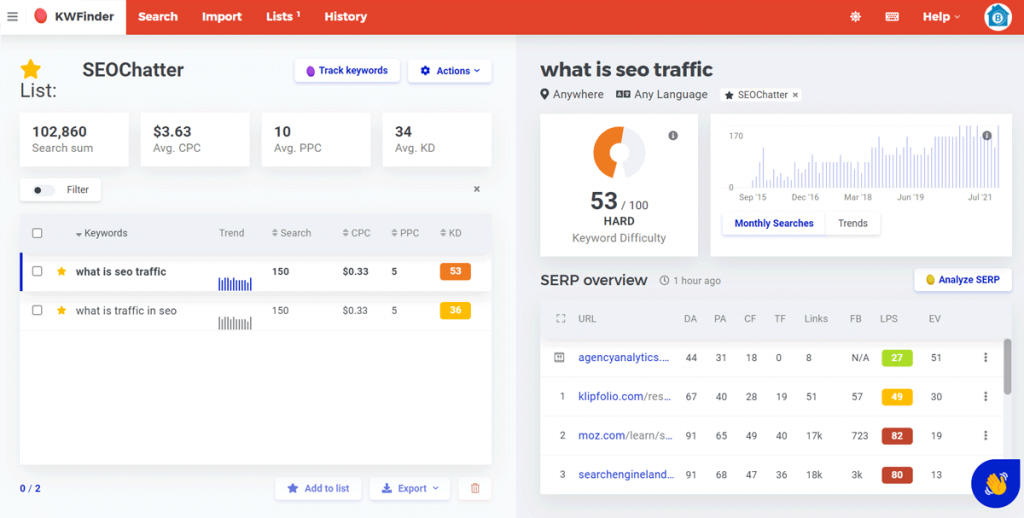 What is traffic in SEO